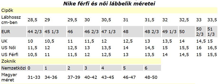 52b14154cb TM=testmagasság, MK=mellkerület, CSK=csípőkerület (cm)